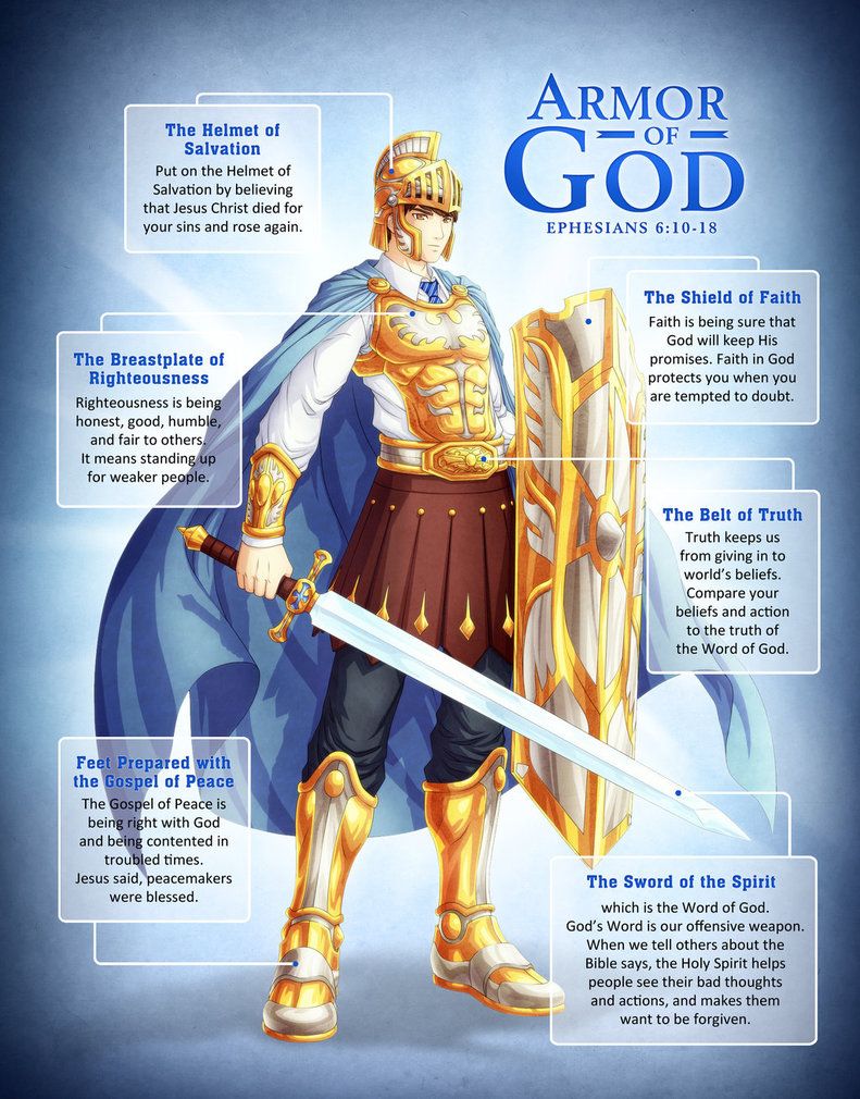 ITS NOT A GAME, PUT ON THE WHOLE ARMOUR OF GOD!!!